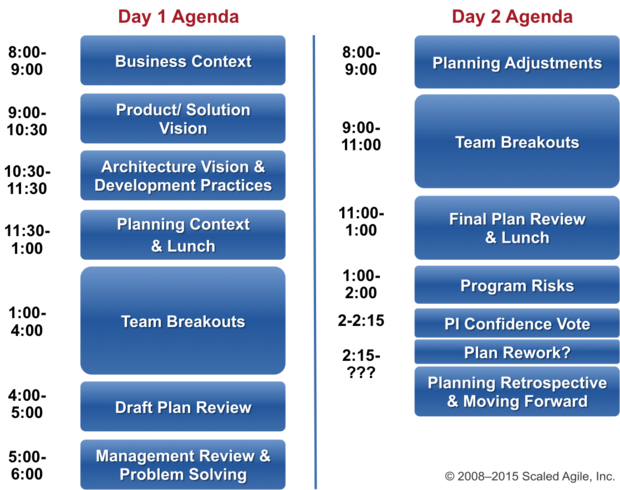 release_planning_agenda-100591739-large.idge